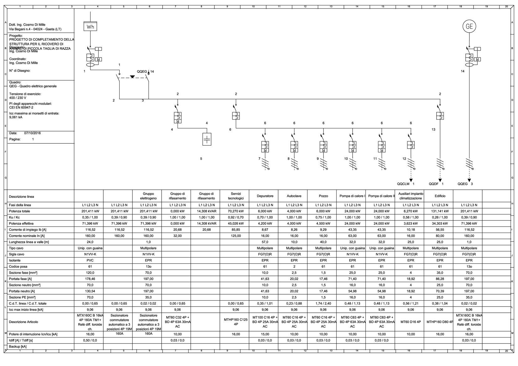 Schema Elettrico Orologio Da Quadro : Progettazione impiantistica pyo di mille